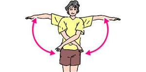 両腕を大きく横に振り上げ、前に振り下ろす。