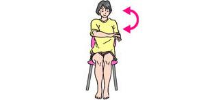 右手で左手首をつかみ、左肩を外に回したり内に回したりする。右肩も同様に行う。